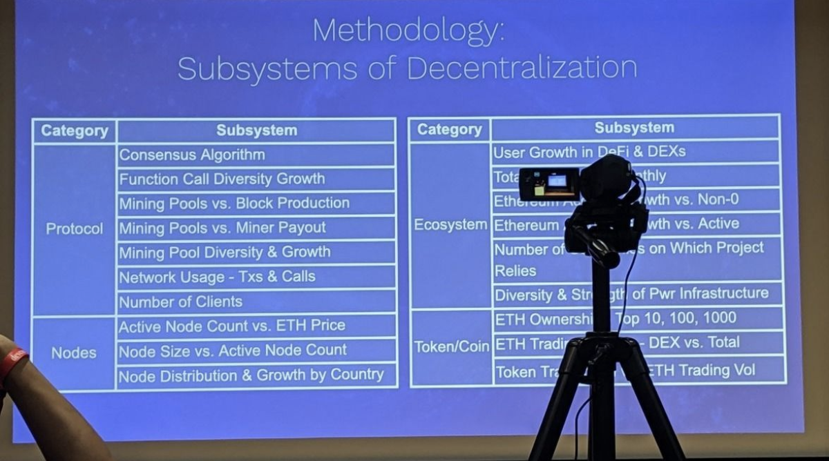 https://www.meetup.com/dystopia-labs-sf-blockchain-workshops/events/265879710/