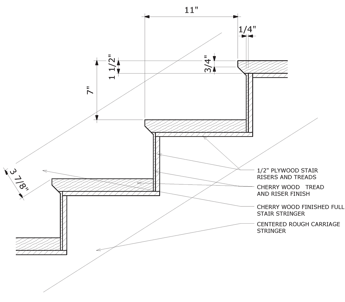 What Is The Maximum Riser Height For Stairs Leading To An Open Sun Deck Located Above A Carport For A Single Family Residence In The City Of Los Angeles By Skwerl