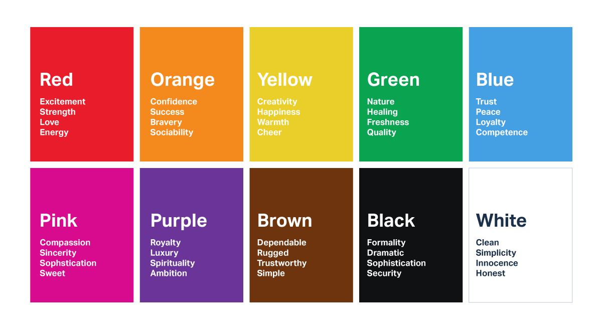 Color Psychology — Brilliant Helping Hand in UX Design