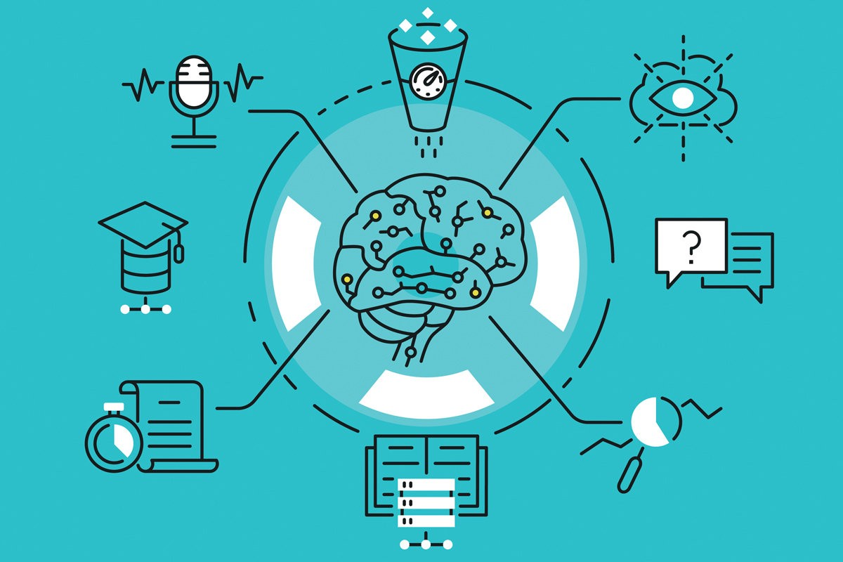 how to implepement machine learning in your business