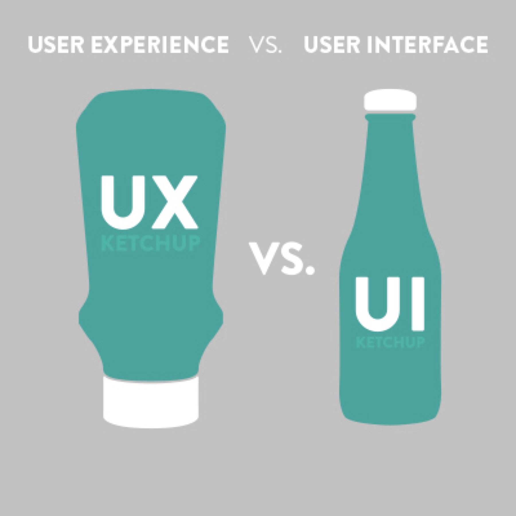 UX is not UI: The differences between the two. - Truong Lam✌ - Medium