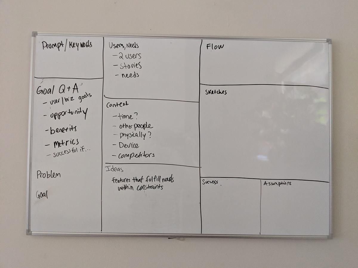 The Whiteboard Design Challenge While Applying As A Product By Nitin Sampathi Ux Collective