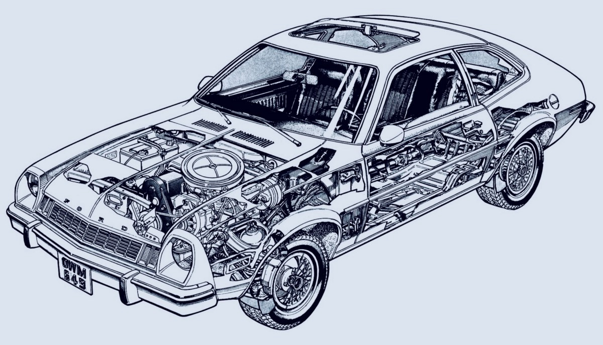 Diagram of the Ford Pinto.