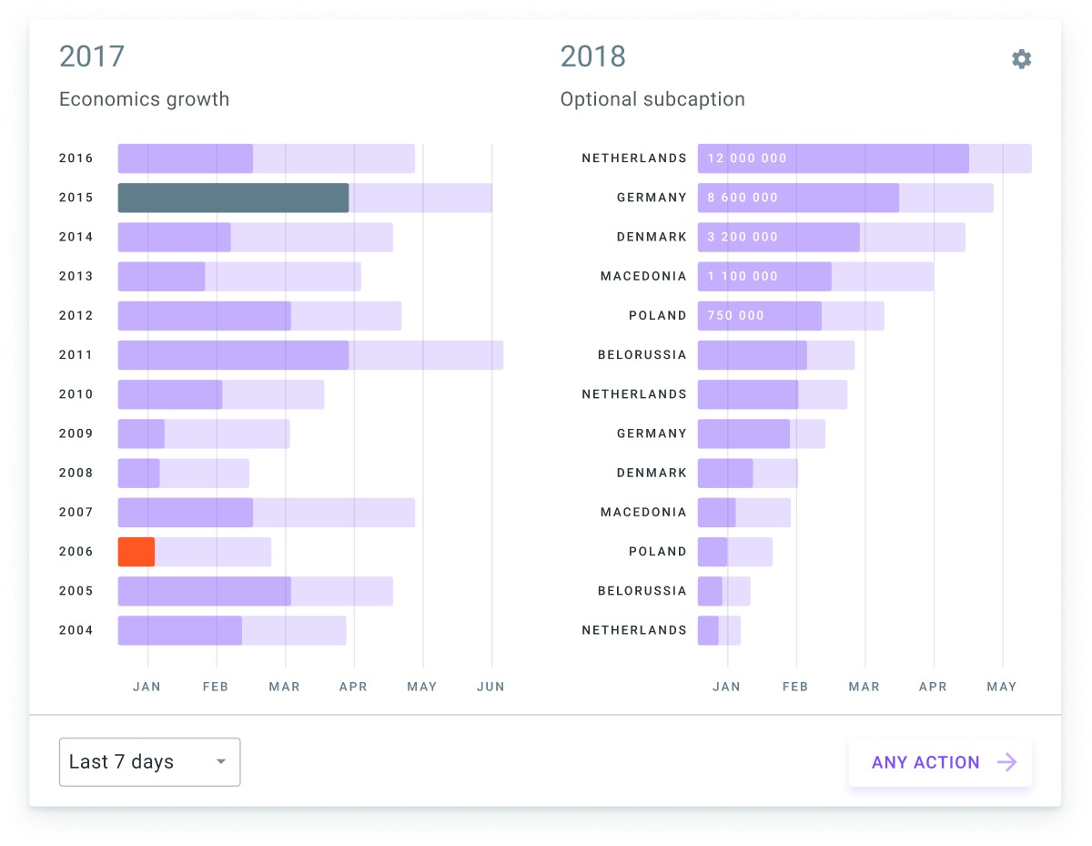 Figma Charts Design System (Extended)