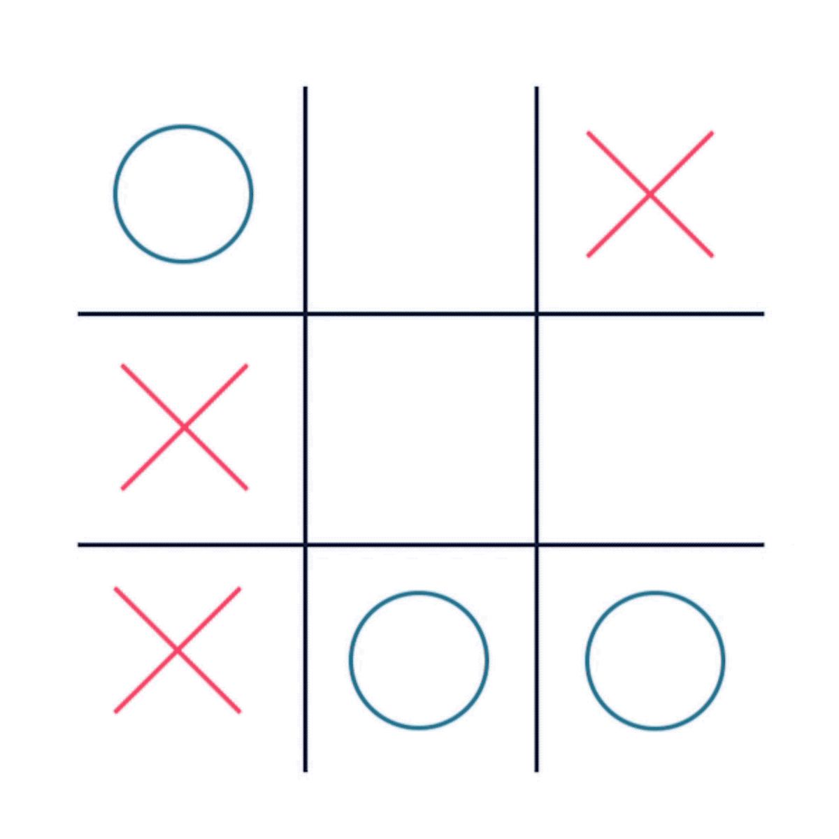 Tic Tac Toe - Creating Unbeatable AI - Towards Data Science