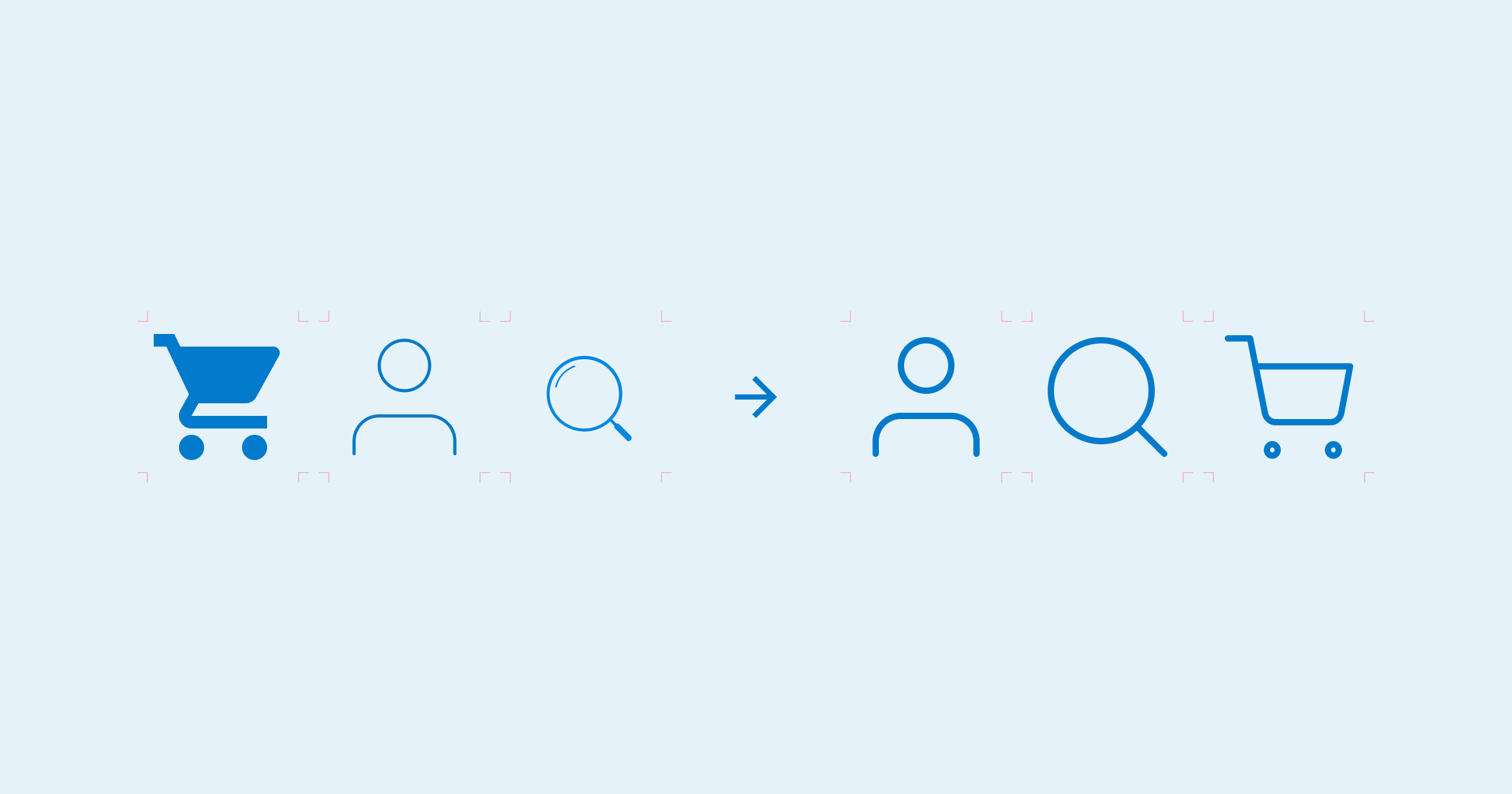 Icons of different styles (i.e. filled or outlined, line width and padding) versus icons with the same style.