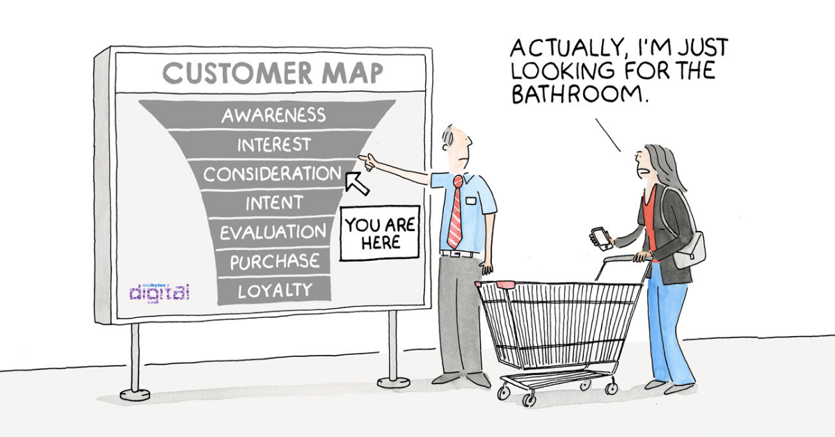 """A comic sketch of a marketing funnel being used as a """"you are here"""" map in a mall directory"""