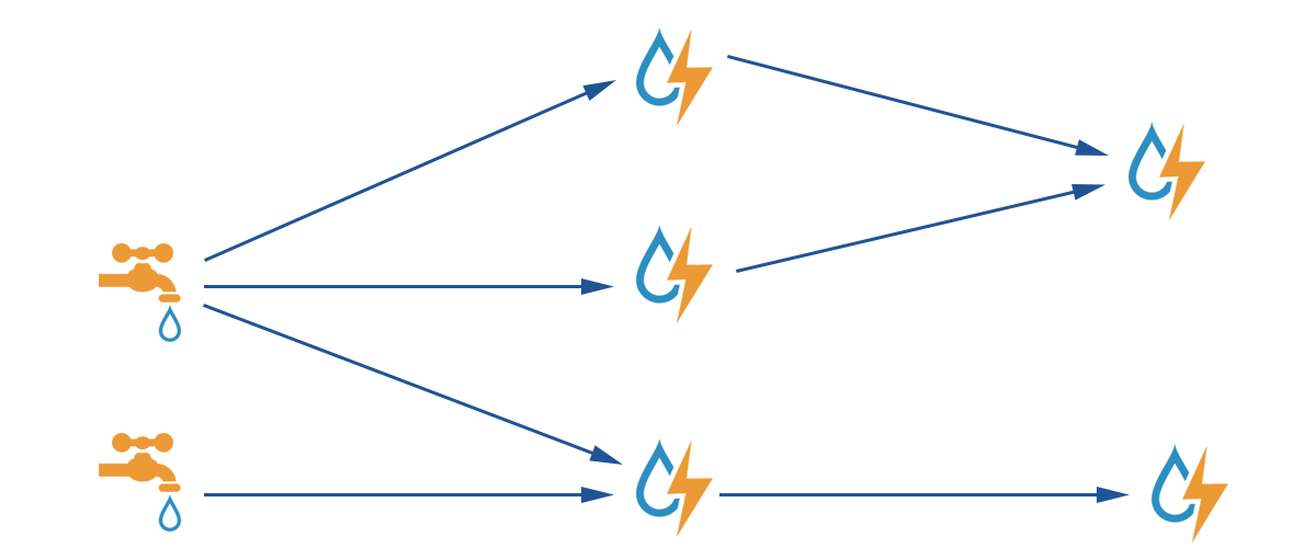 Connecting Python Bolt with Apache Storm Topology - Sugeesh