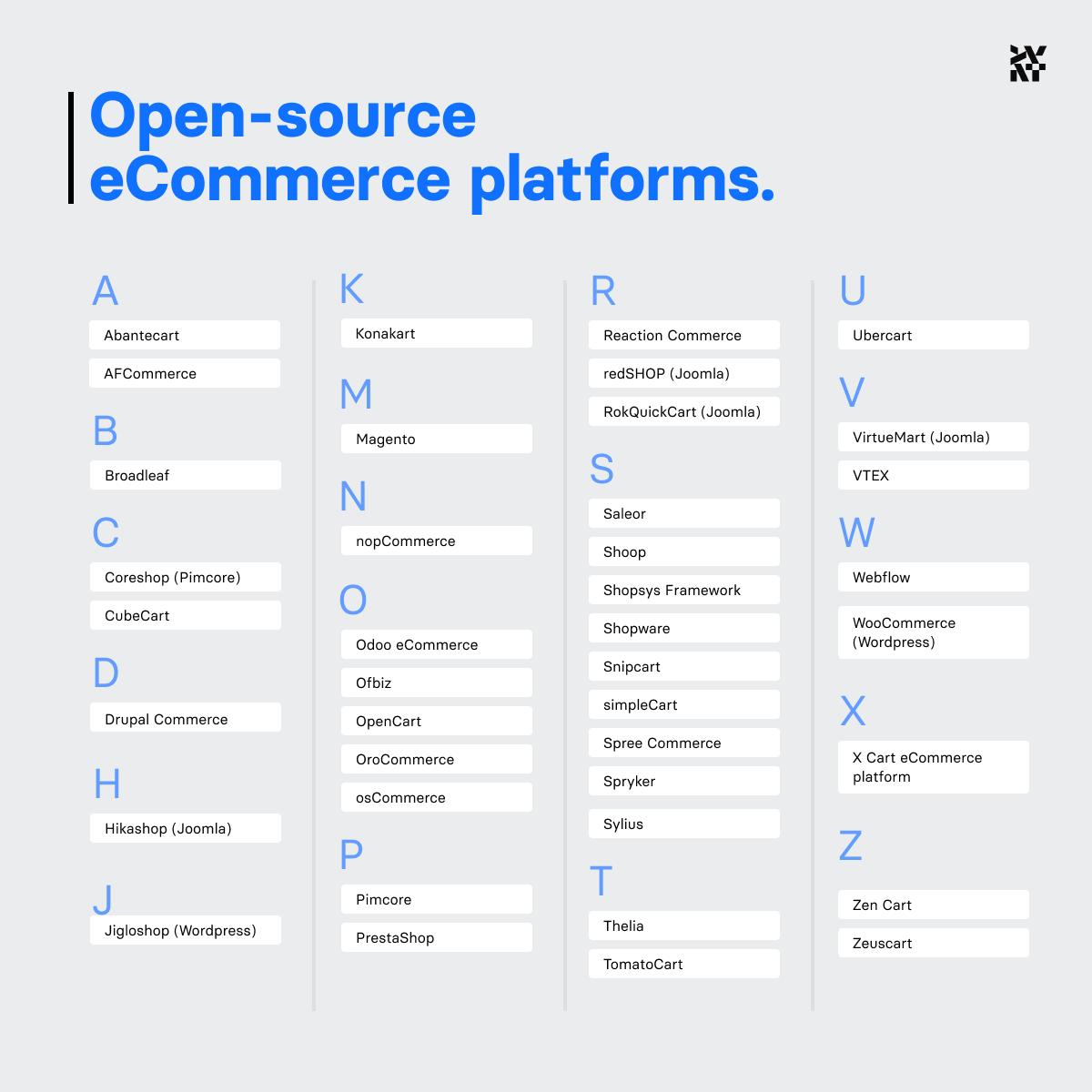 Top Open Source Platforms for 2020