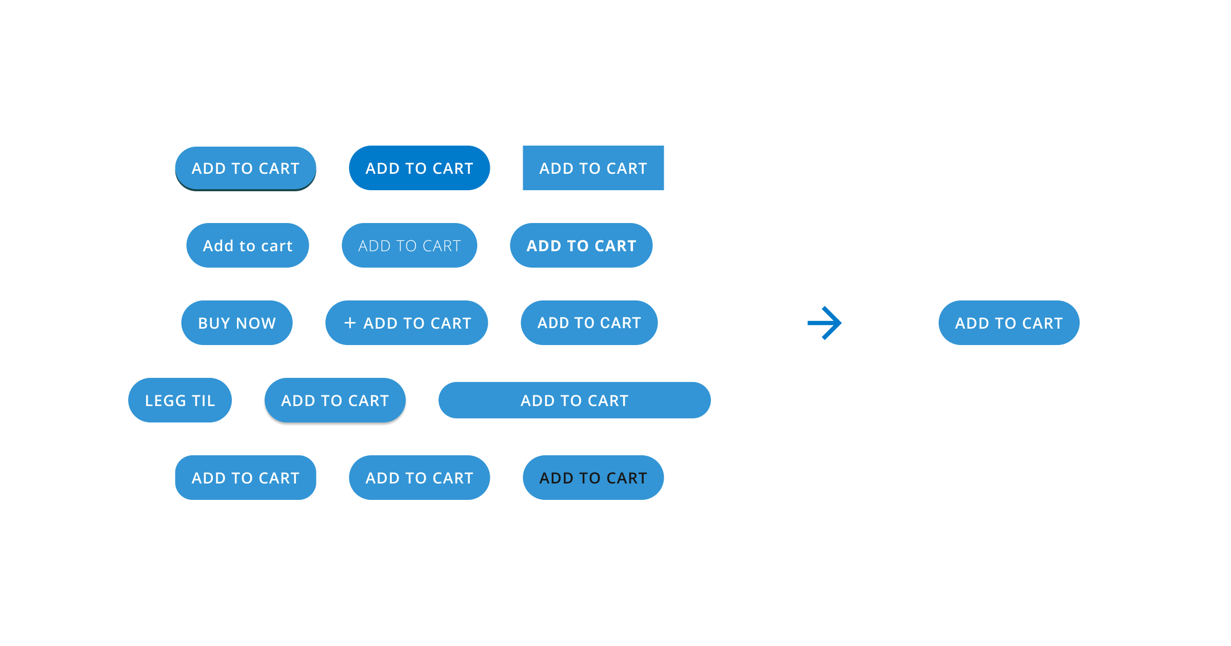 A chaotic group of buttons with just one change from eachother. Stick to one styling for your Call to Action.