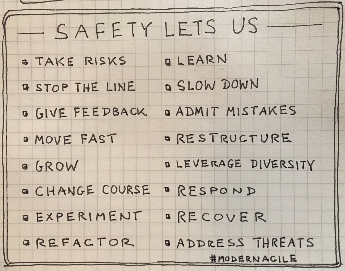 Of Course Psychological Safety…But How? - John Cutler - Medium