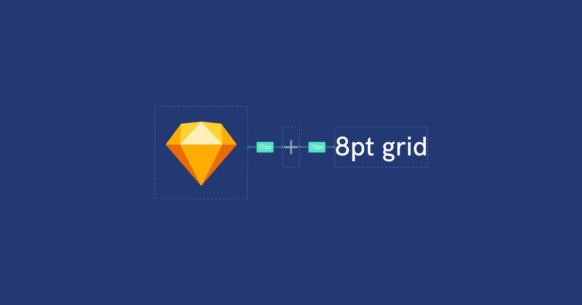 The 8pt Grid: Consistent Spacing in UI Design with Sketch