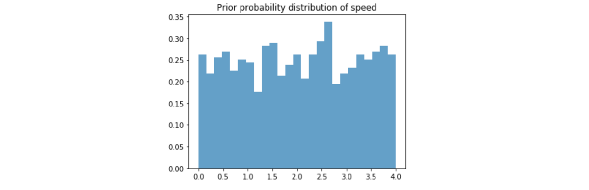 Probabilistic Programming with Differential Equation Models