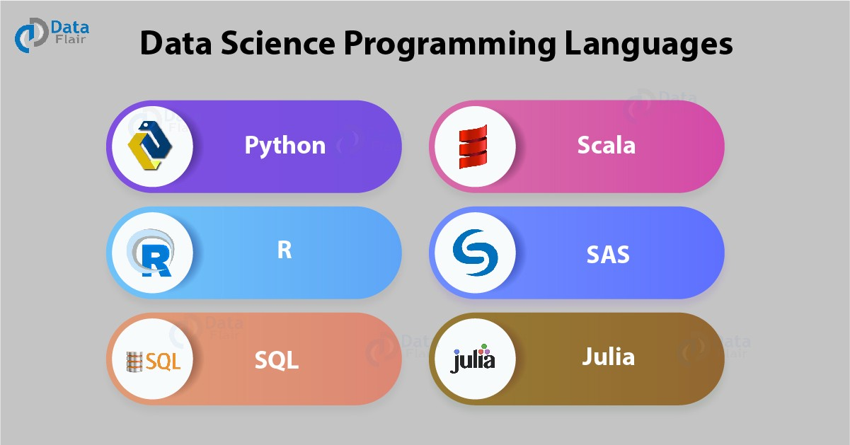 Top Programming Languages a Data Scientist Must Master in 2019