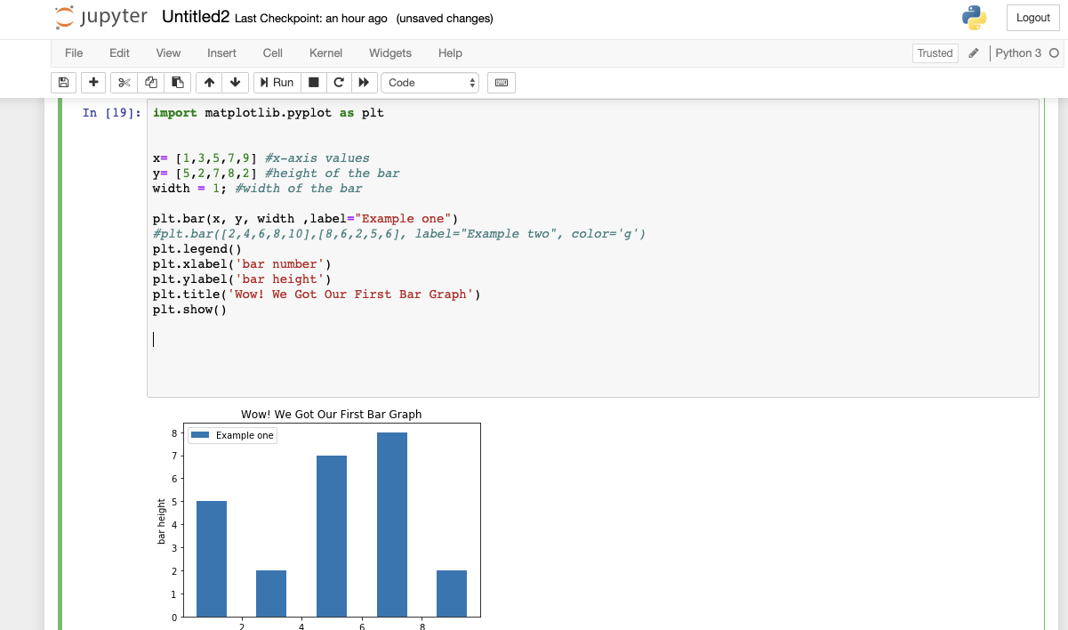 Data Visualization With MatPlotLib Using Python - Towards
