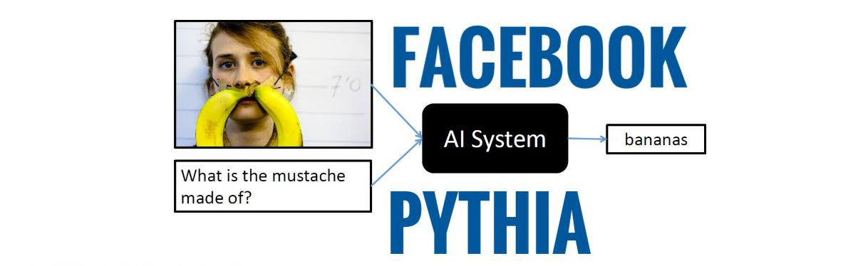 Facebook Open-Sources Pythia for Vision and Language Multimodal AI