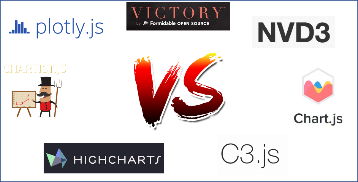 Compare the Best Javascript Chart Libraries - Sicara's blog
