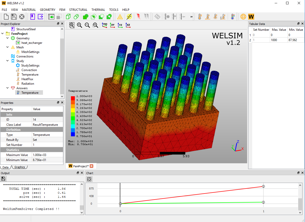 WELSIM v1 2 introduces thermal analysis - WELSIM - Finite