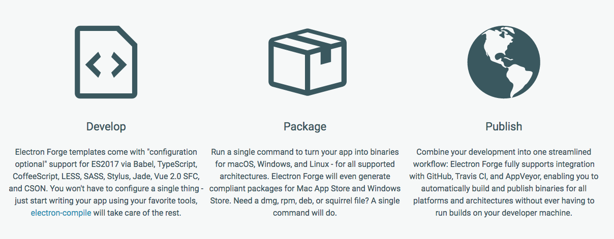 publish electron from mac to win32 (electron- forge)