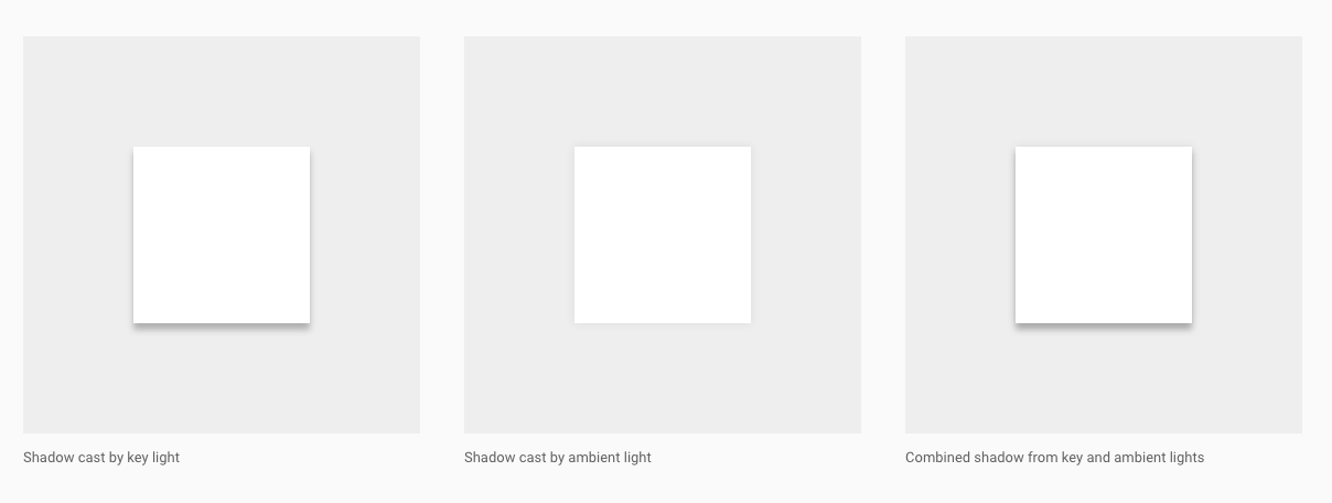 Mastering Shadows in Android - AndroidPub