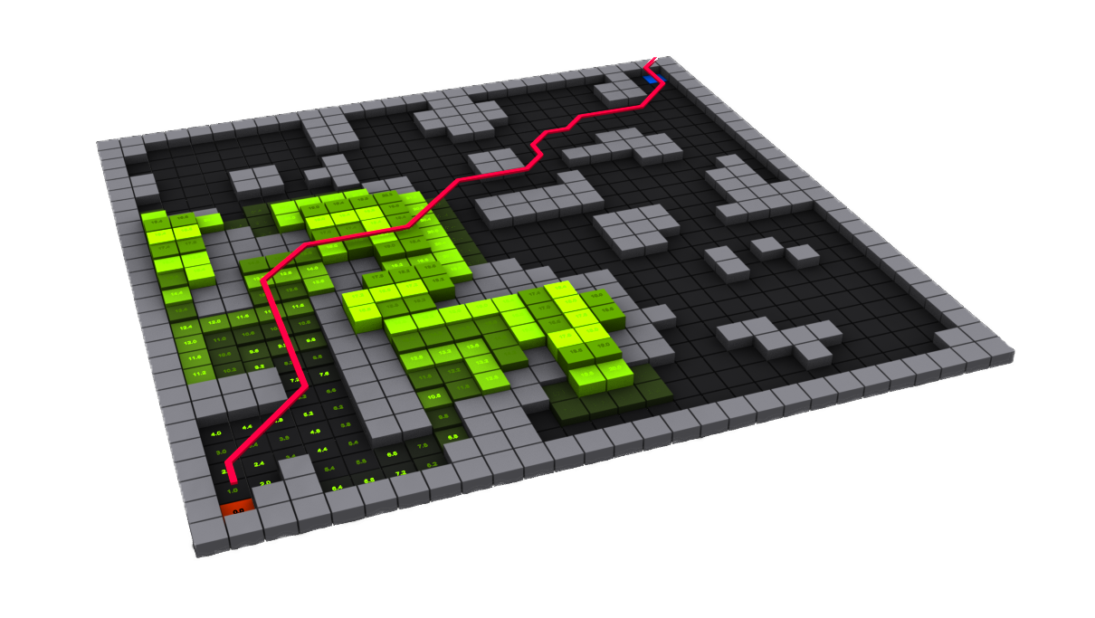 Pathfinding Like A King — Part 1 - IronEqual - Medium