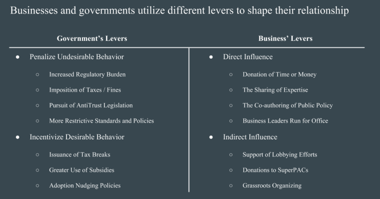 What Makes The Business Government Relationship In The United States Us Unique By Jeremy Strickland Medium