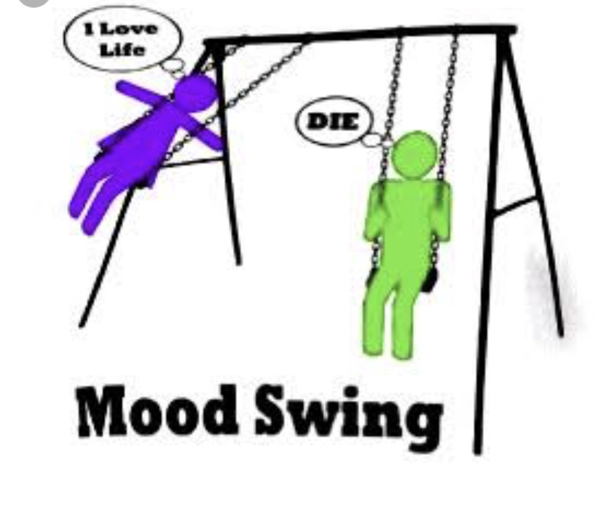 Image result for mood swings