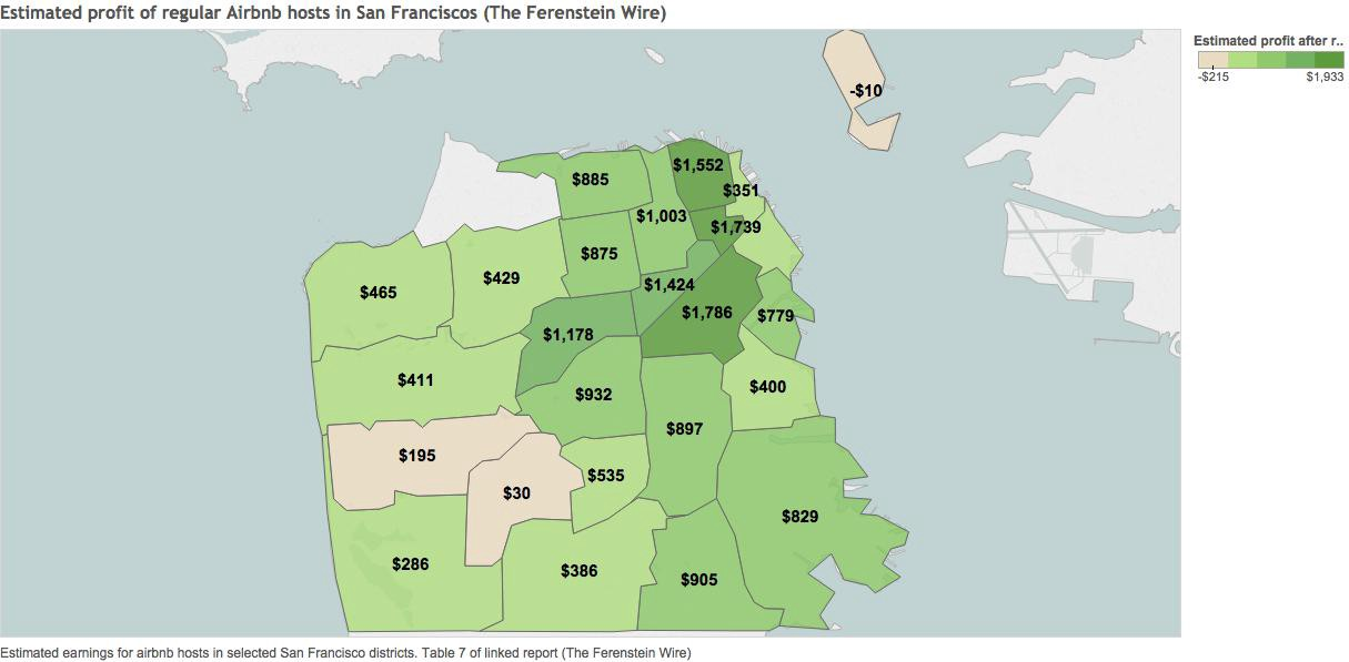 How Much Airbnb Hosts Earn After Rent In San Francisco (In 1 ... San Francisco Rent Map on san francisco rent rates, heat map, san francisco neighborhoods to avoid, portola ca map, abu dhabi rent map, austin rent map, san francisco rent chart, san francisco ca,