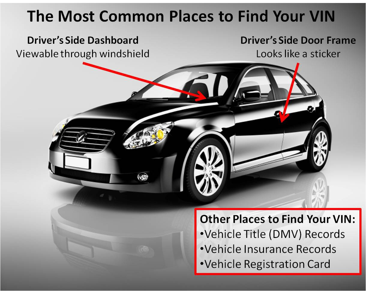 Why is a Vehicle Identification Number Important? - Bom