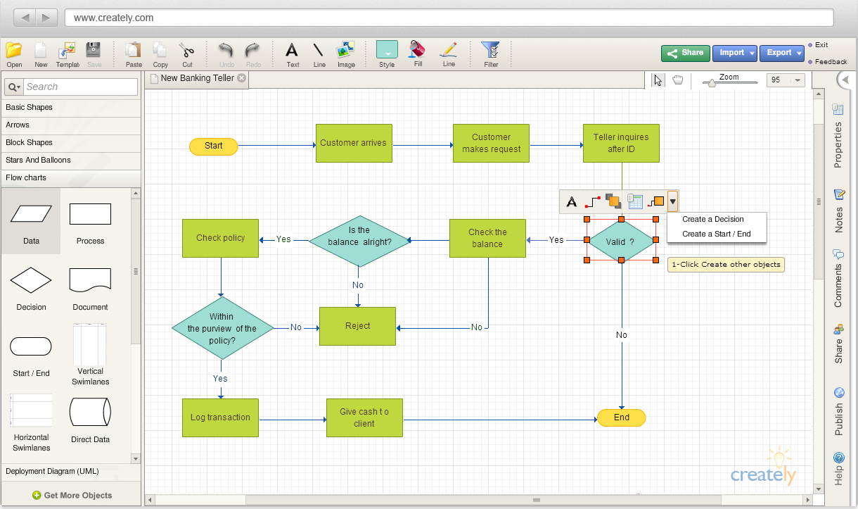 7 Free Flowchart And Diagram Apps Product Management 101