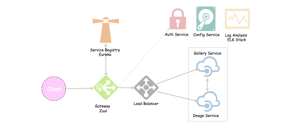 Microservices with Spring Boot — Intro to Microservices (Part 1)