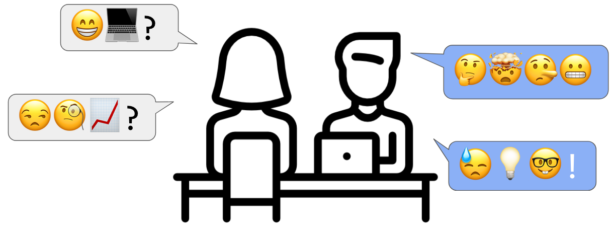 The Software Engineer's Guide to Interviewing Software Engineers