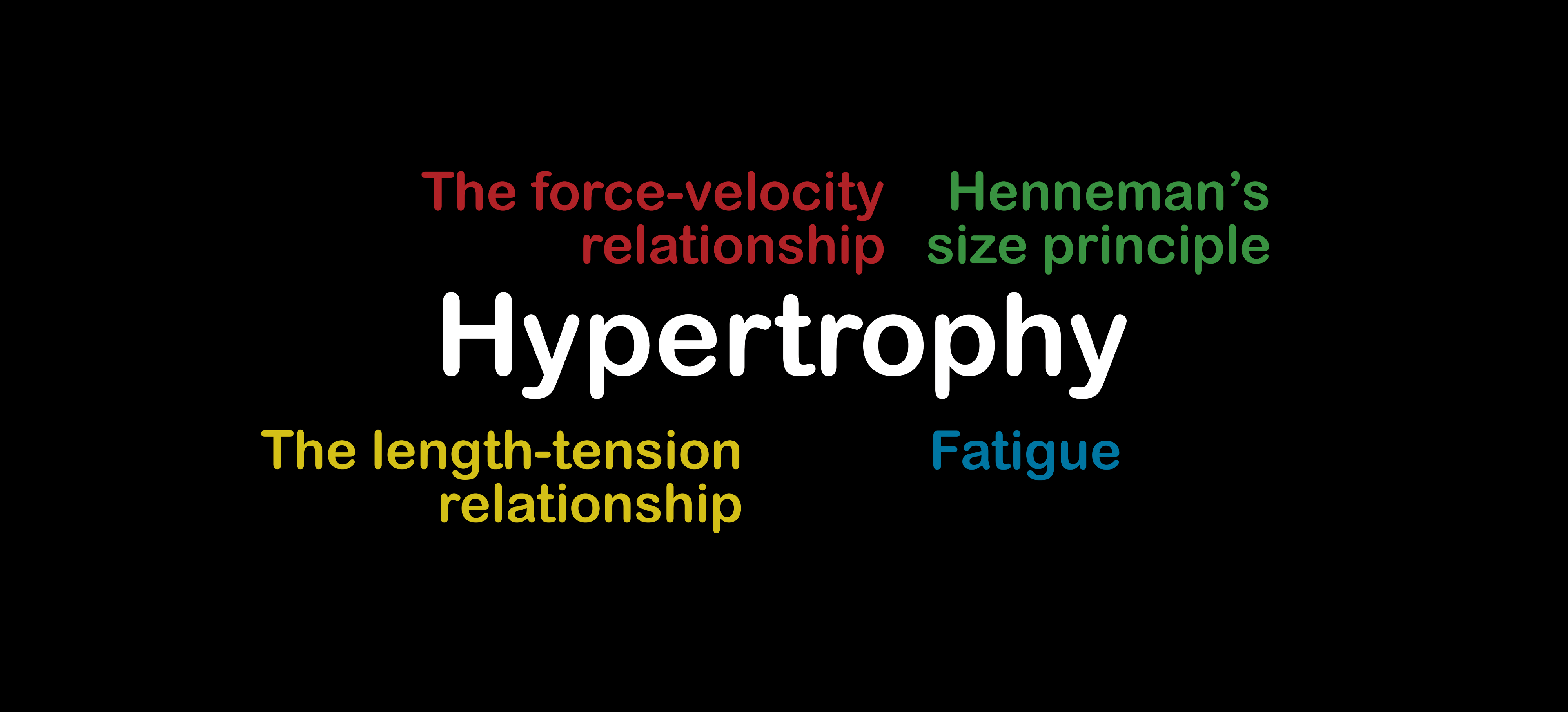 What Is The Minimum Number Of Stimulating Reps In A Workout That Will Cause Hypertrophy By Chris Beardsley Medium