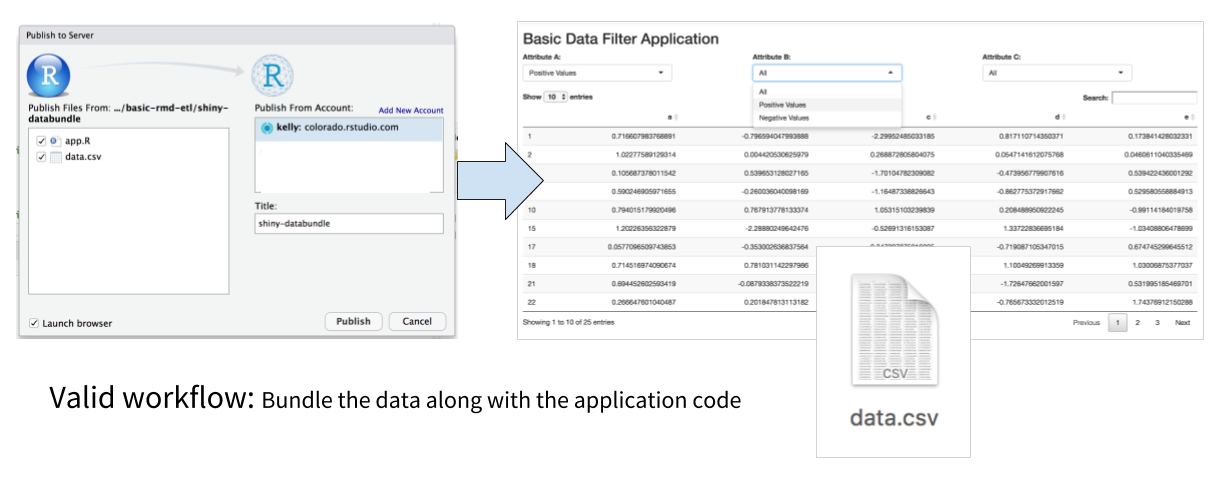 Basic Builds :: How to update data in a Shiny App on RStudio