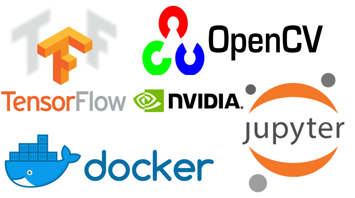 Set up TensorFlow with Docker + GPU in Minutes - Sicara's blog