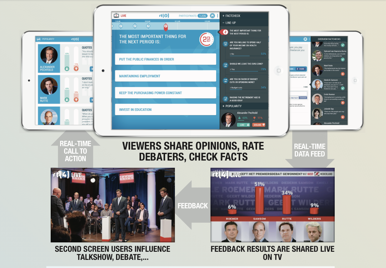 Lesson 4: Allow viewers to influence the broadcast or live