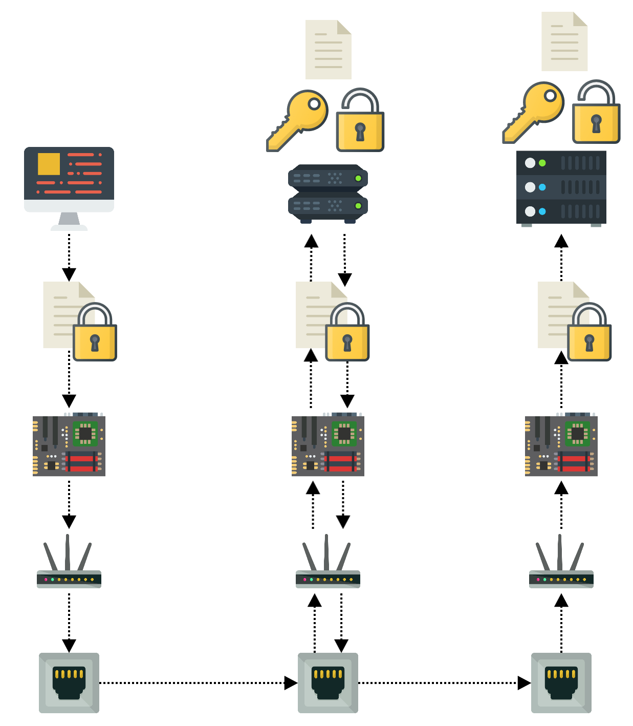 Using AWS Application Load Balancer and Network Load