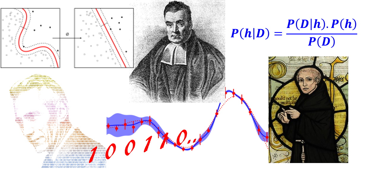 When Bayes, Ockham, and Shannon come together to define