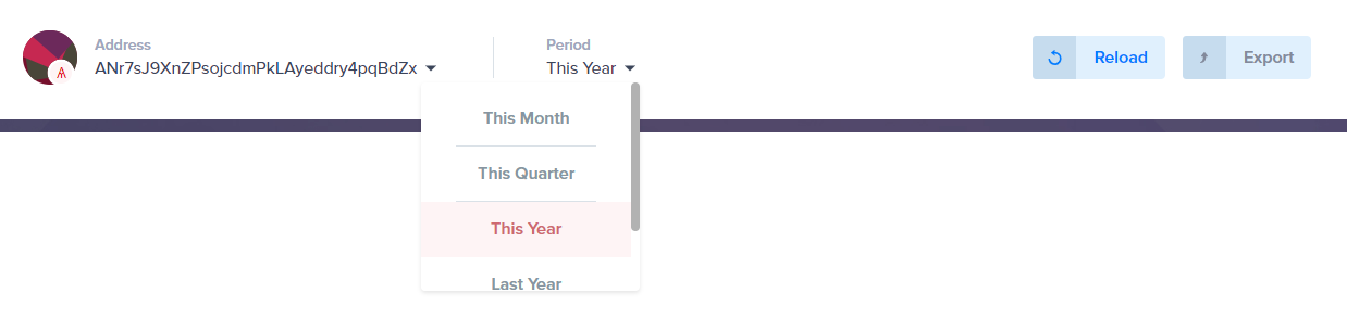 Users can decide which period of time to display via a dropdown menu