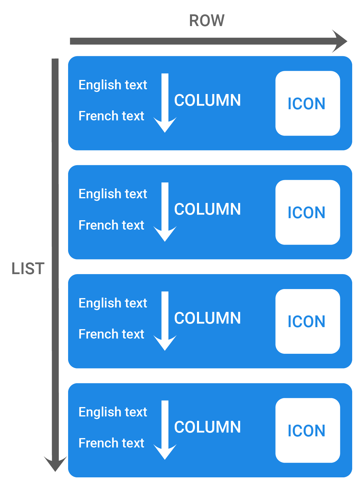 Flutter: Google Translate part 1 - Noteworthy - The Journal Blog