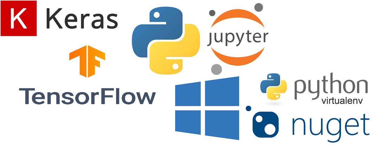 Setup Jupyter Notebook workspace with Tensorflow & Keras on