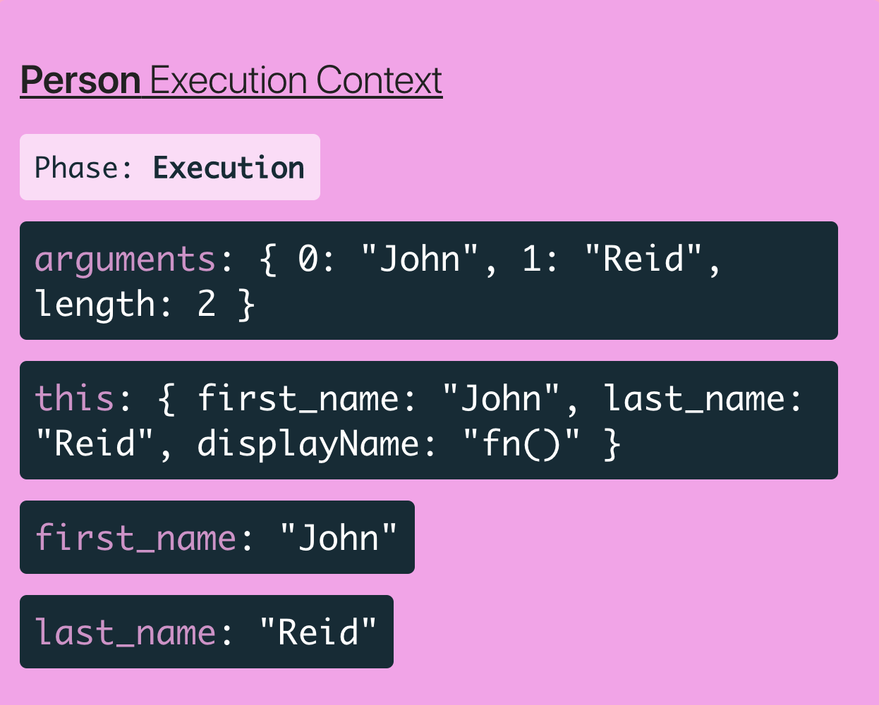 The 'this' keyword in JavaScript, demystified - ITNEXT