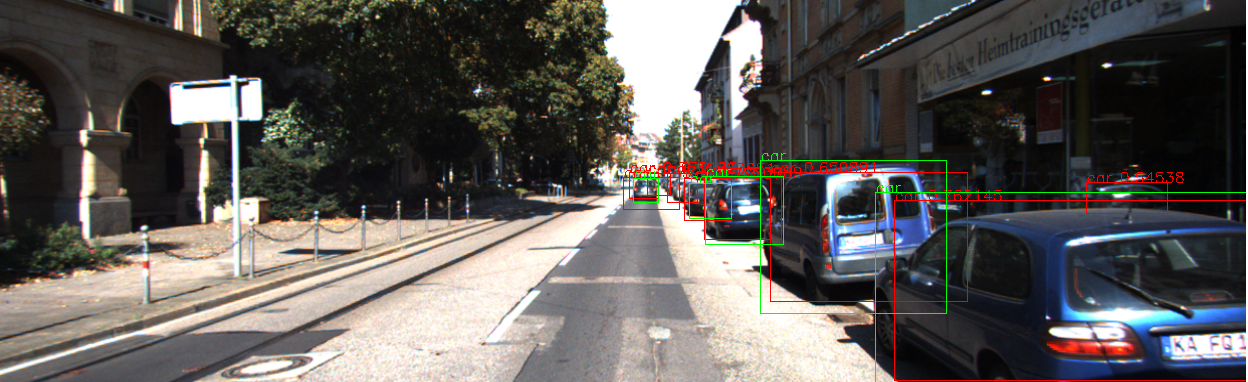 Fast object detection with SqueezeDet on Keras - omni:us