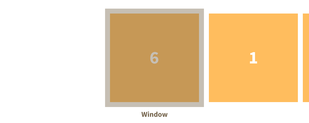 The Order Property: Flexbox Carousels - Insightful Software