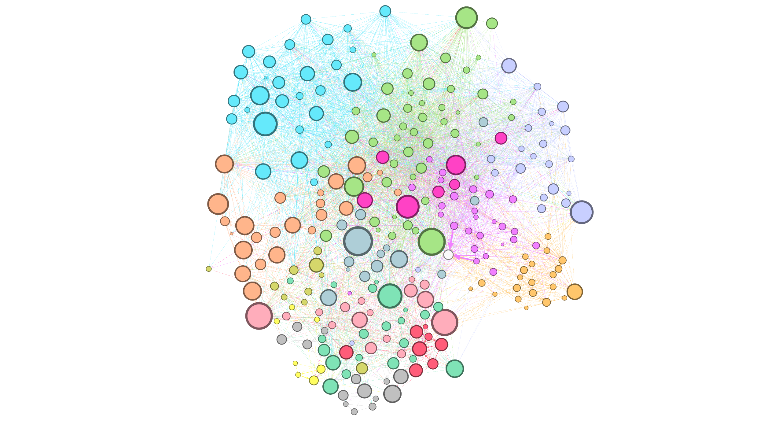 umair-akbar-1*Vx3puyglZhVmlfamtC0Sqg - A Graph-based approach to community detection in Twitter Networks
