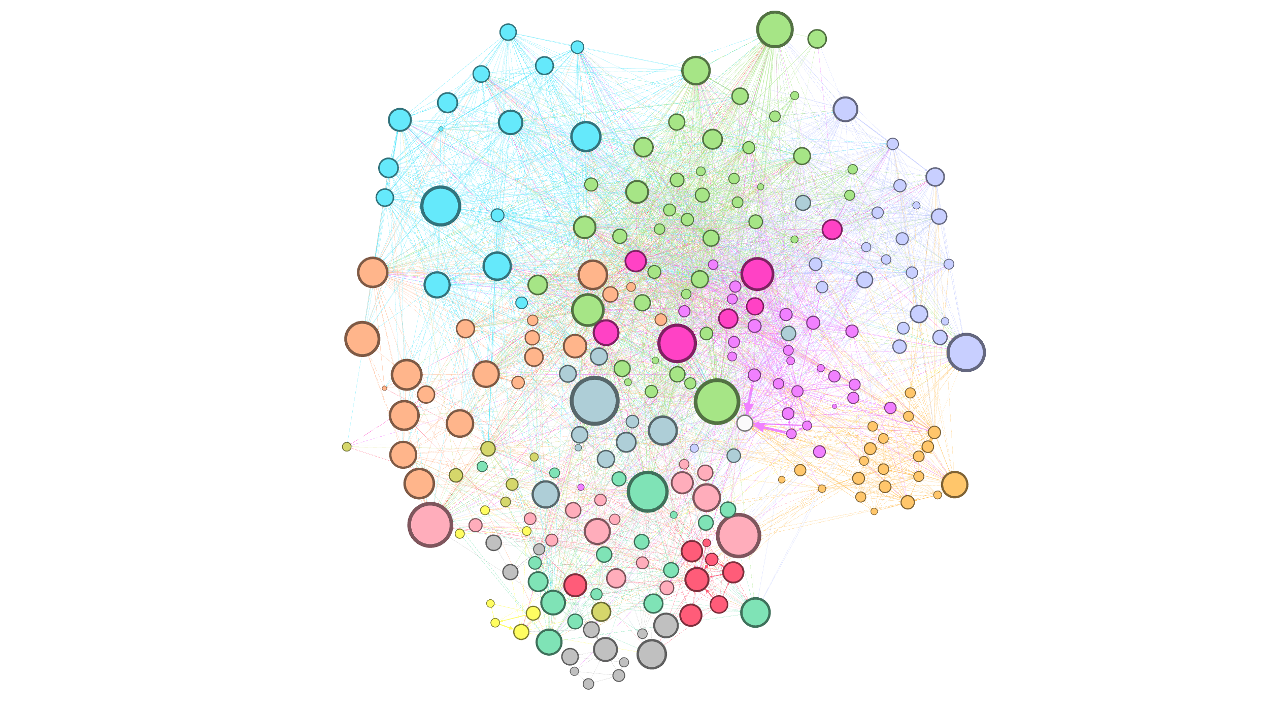 umair-akbar-1*Xca2gh6H A5b HLdyRYavg - A Graph-based approach to community detection in Twitter Networks