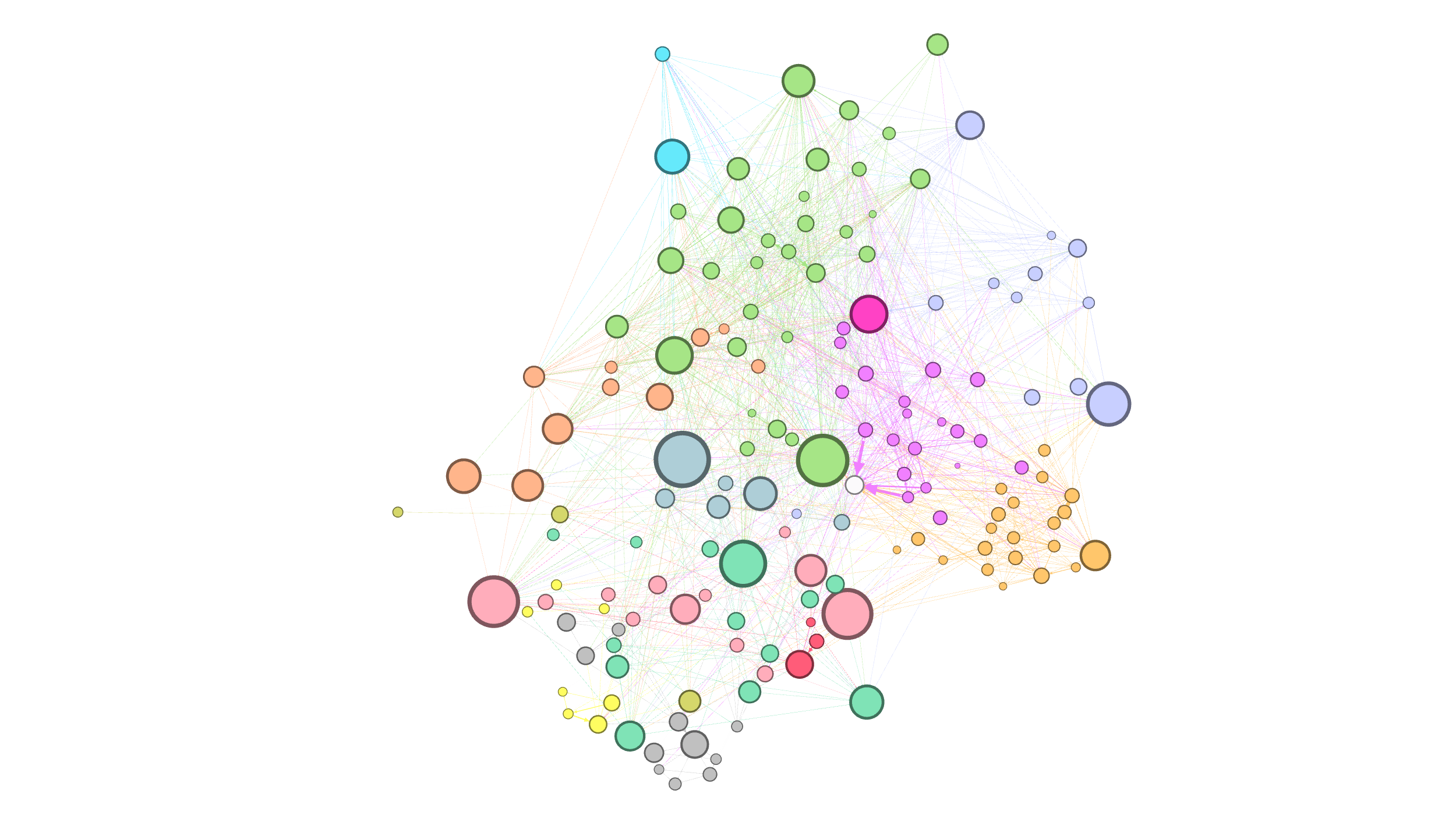 umair-akbar-1*Z1J21FmYblfFmBTBqb8rqQ - A Graph-based approach to community detection in Twitter Networks