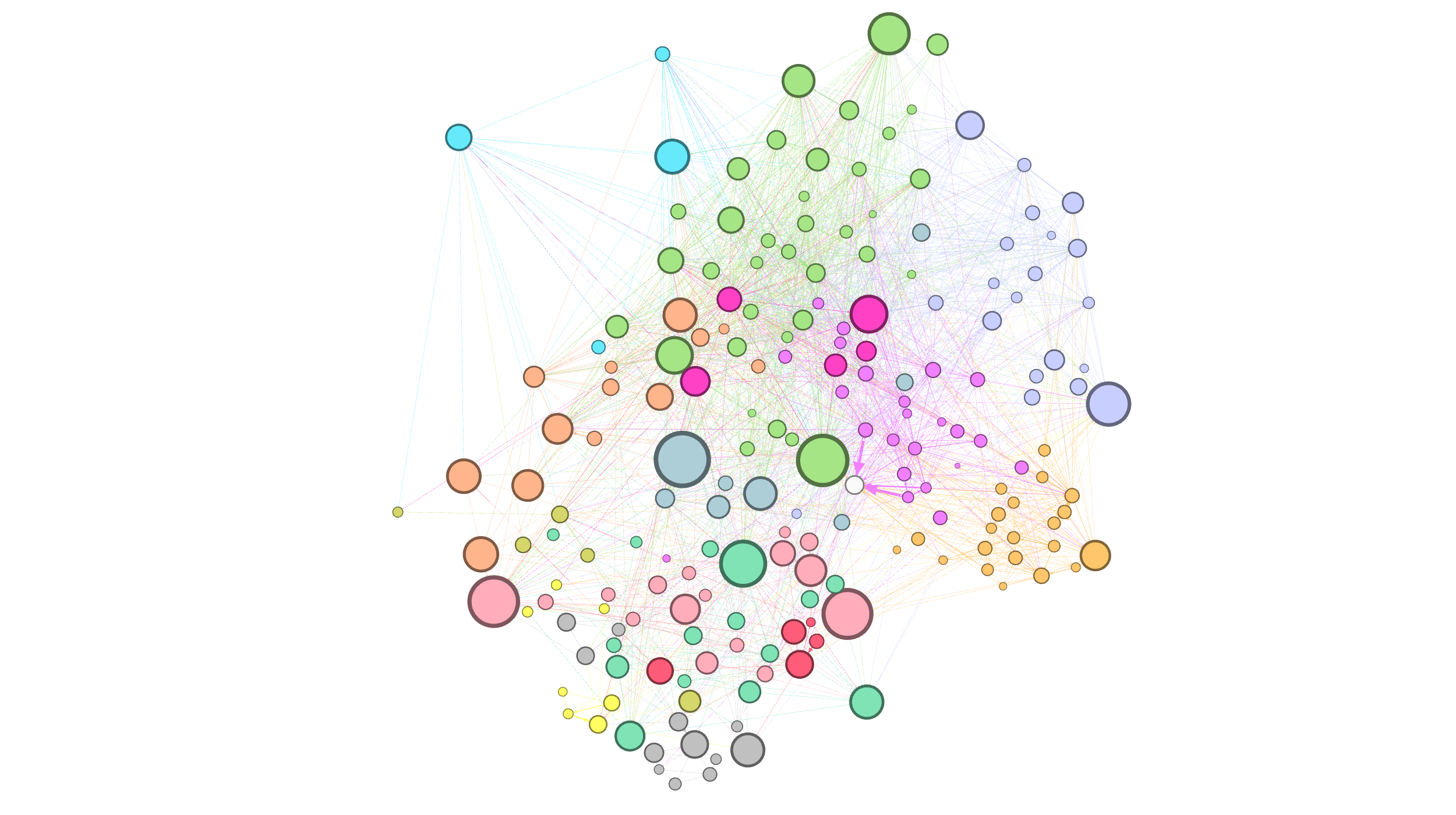 umair-akbar-1*jRYLY1xArBmH c04Z6iqKA - A Graph-based approach to community detection in Twitter Networks