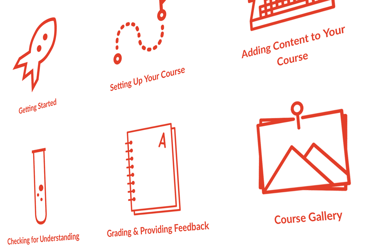 3 things to designing better (Canvas) courses - Age of
