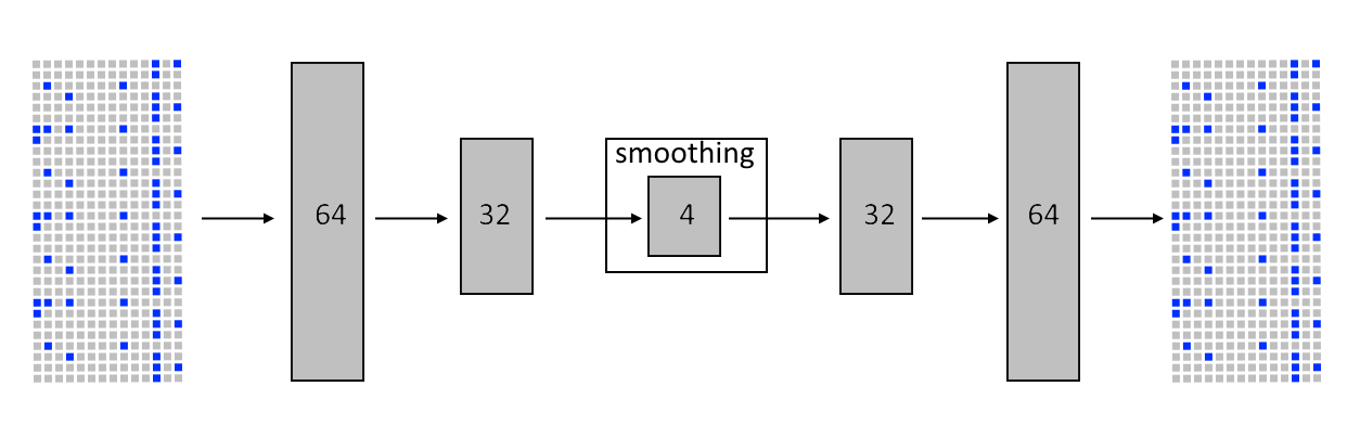 Drum Patterns from Latent Space - Towards Data Science